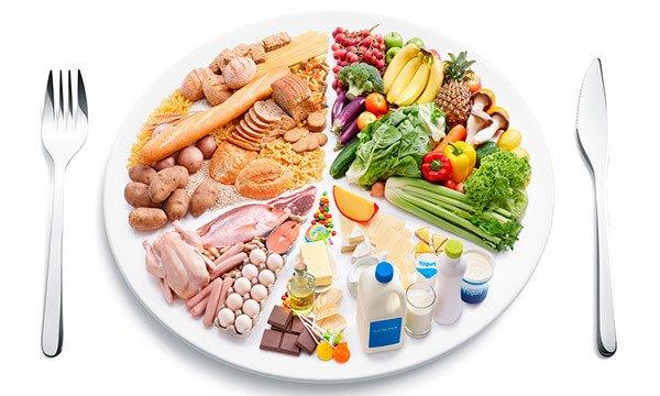 La Pirámide De Alimentos Qué Es La Pirámide Nutricional Niveles